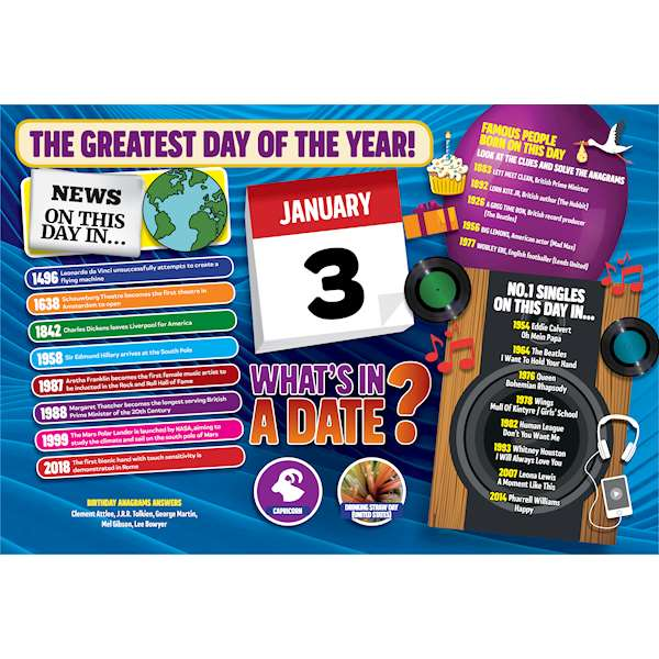 WHAT'S IN A DATE 3rd JANUARY STANDARD 400 PIECE Image